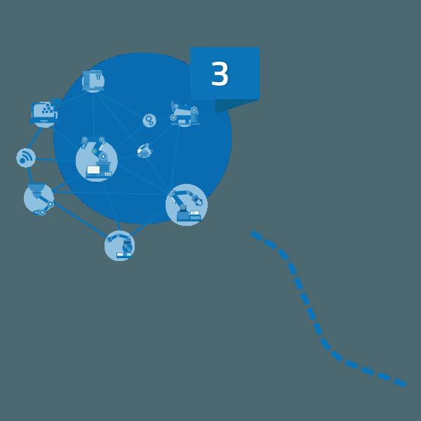 Communication des données avec les automates industriels