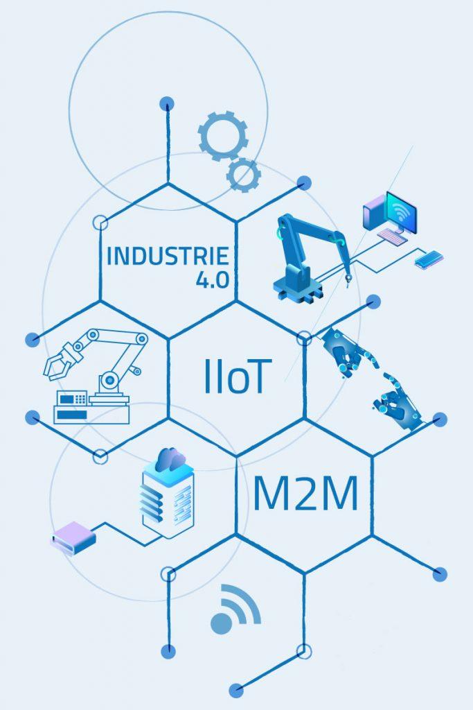 Iot industriel M2M Industrie 4.0 IoT Informatique industrielle