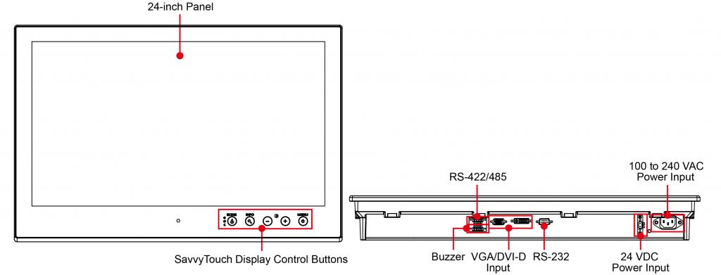 Apparence d'écran industriel spécial marine MD-224 Moxa