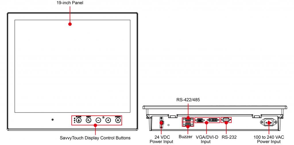 Apparence de l'écran industriel MD-219 Moxa