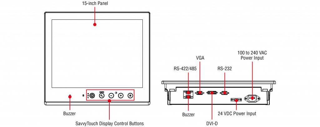 apparence de l'écran industriel MD-215-Moxa
