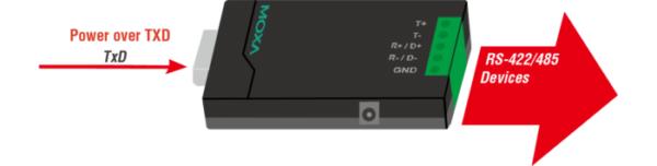 Les sources d'alimentation du convertisseur série TCC-80 et TCC-80I