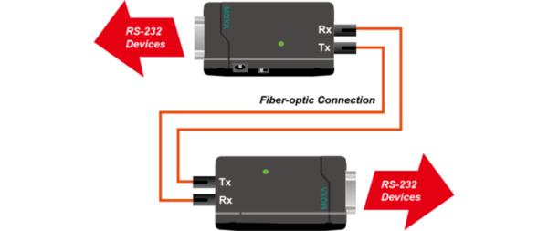 RS-232 autoalimenté vers fibre optique - Convertisseur RS-232 vers fibre optique - TCF-90 Moxa