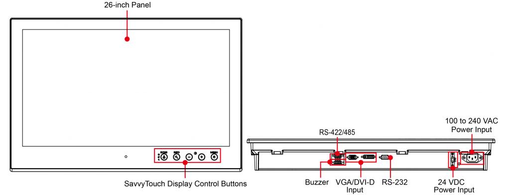 Apparence de l'écran industriel MD-226 Moxa